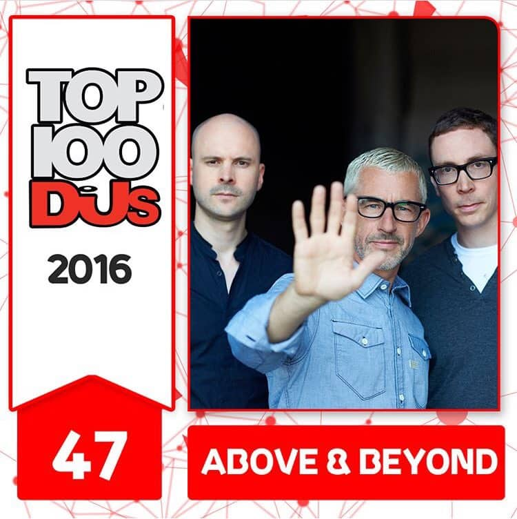 Above & Beyond at No.47 of the DJ Mag 100 2016